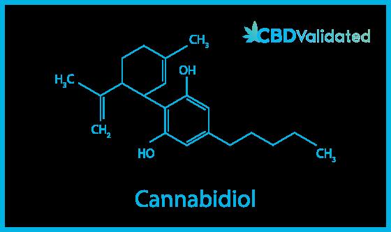 The molecular formula of cannabidiol (CBD)