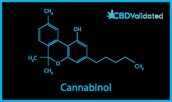 The molecular formula of cannabinol (CBN)