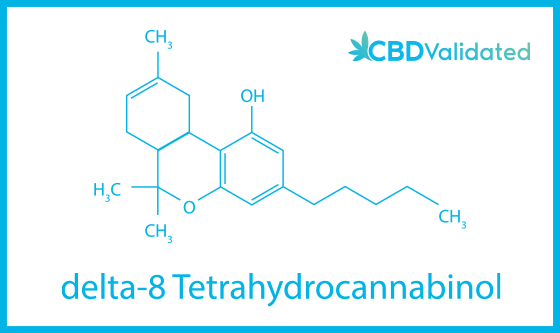 The molecular formula of delta-8 tetrahydrocannabidiol (delta-8 THC)